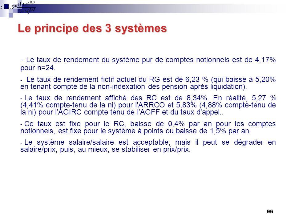 96 Le principe des 3 systèmes - Le taux de rendement du système pur de comptes notionnels est de 4,17% pour n=24.