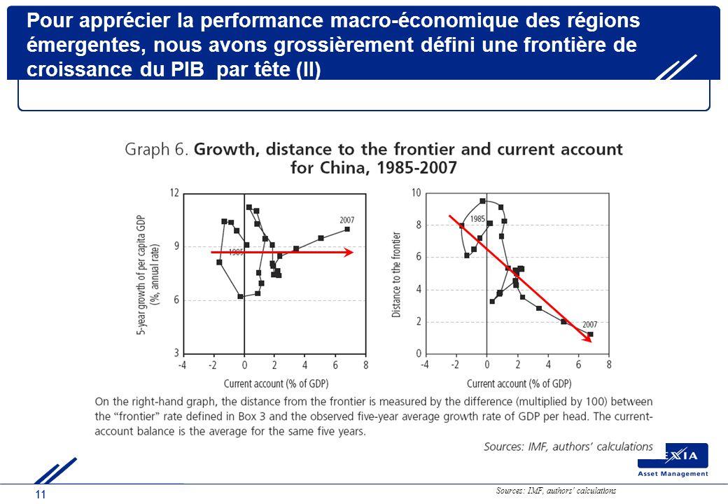 11 Pour apprécier la performance macro-économique des régions émergentes, nous avons grossièrement défini une frontière de croissance du PIB par tête