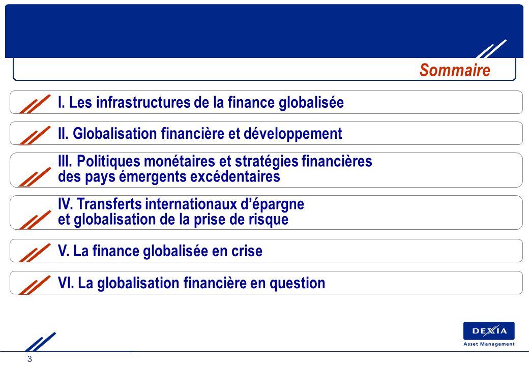33 IV. Transferts internationaux dépargne et globalisation de la prise de risque Sommaire III. Politiques monétaires et stratégies financières des pay