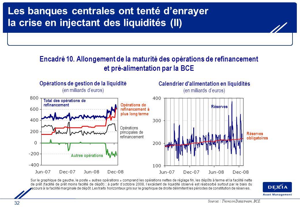 32 Les banques centrales ont tenté denrayer la crise en injectant des liquidités (II) Sources : Thomson Datastream, BCE. Encadré 10. Allongement de la