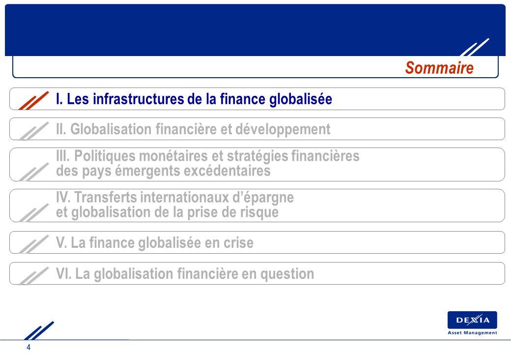 44 IV. Transferts internationaux dépargne et globalisation de la prise de risque Sommaire III. Politiques monétaires et stratégies financières des pay