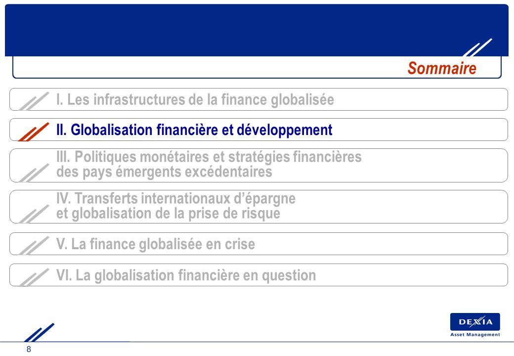 19 IV.Transferts internationaux dépargne et globalisation de la prise de risque Sommaire III.