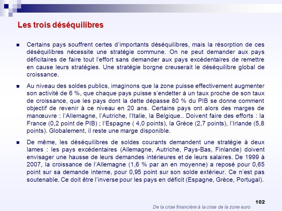De la crise financière à la crise de la zone euro 102 Les trois déséquilibres Certains pays souffrent certes dimportants déséquilibres, mais la résorp