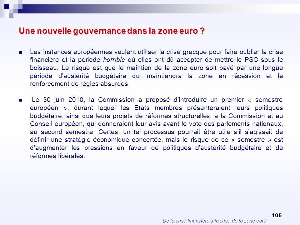 De la crise financière à la crise de la zone euro 105 Une nouvelle gouvernance dans la zone euro ? Les instances européennes veulent utiliser la crise