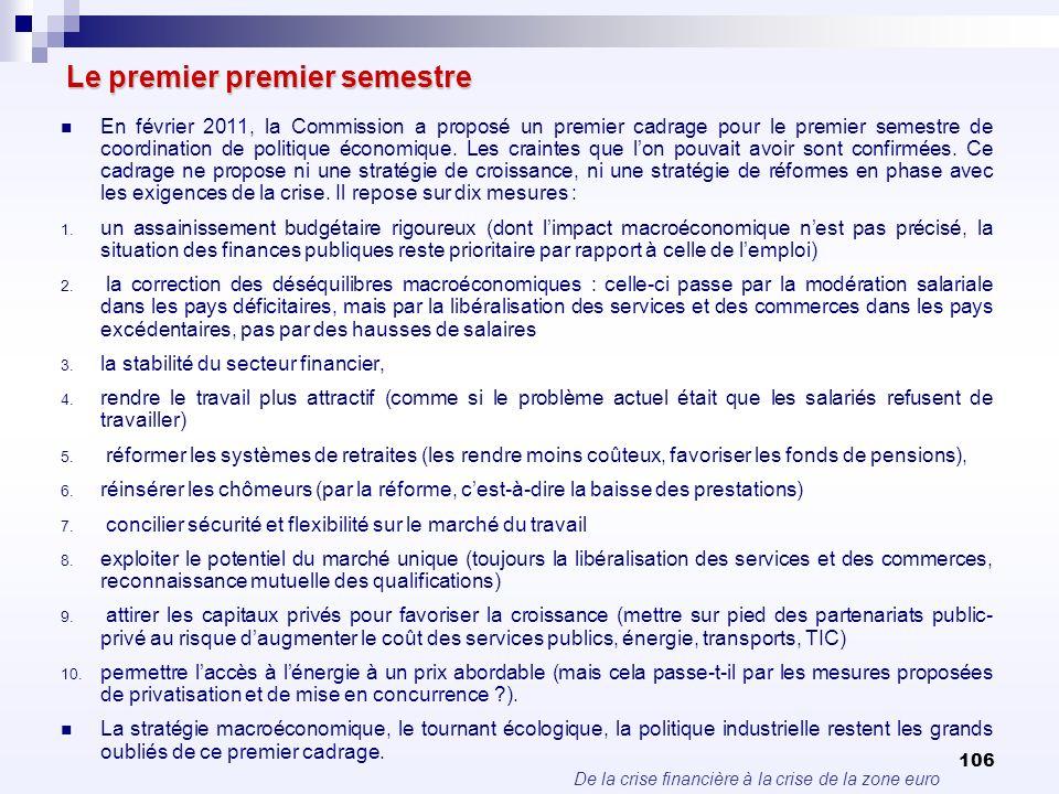 De la crise financière à la crise de la zone euro 106 Le premier premier semestre En février 2011, la Commission a proposé un premier cadrage pour le