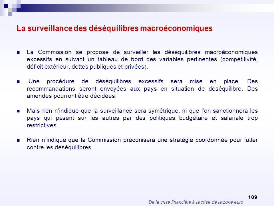 De la crise financière à la crise de la zone euro 109 La surveillance des déséquilibres macroéconomiques La Commission se propose de surveiller les dé
