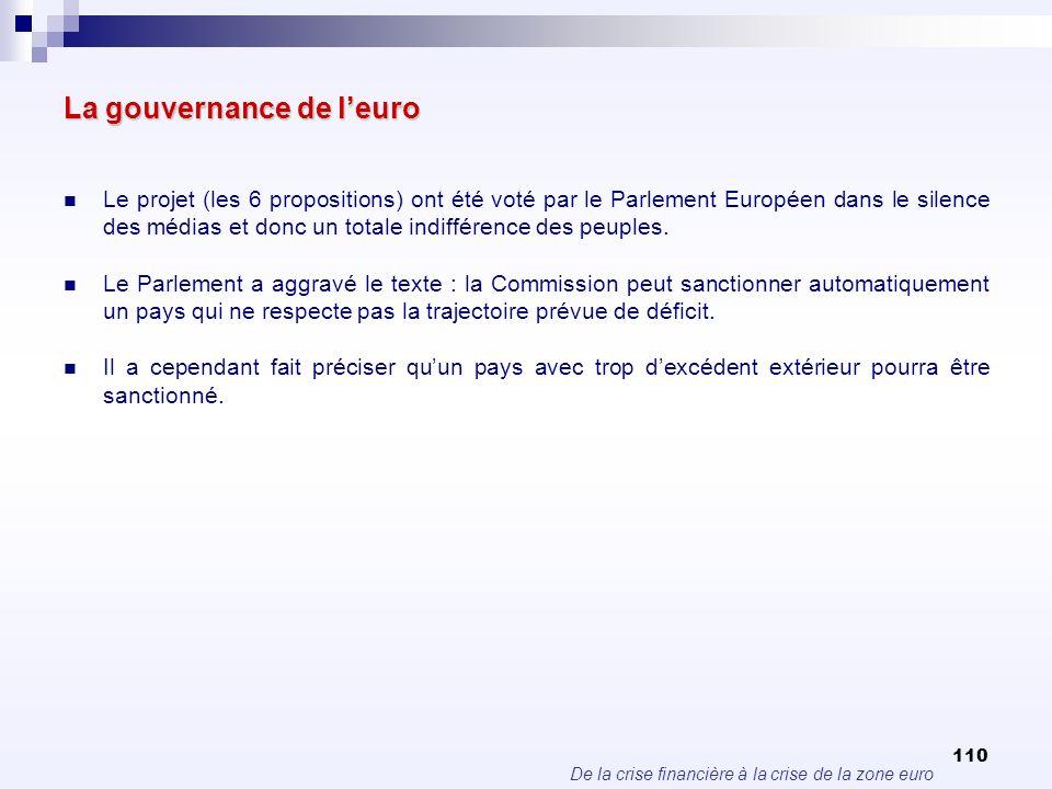 De la crise financière à la crise de la zone euro 110 La gouvernance de leuro Le projet (les 6 propositions) ont été voté par le Parlement Européen da