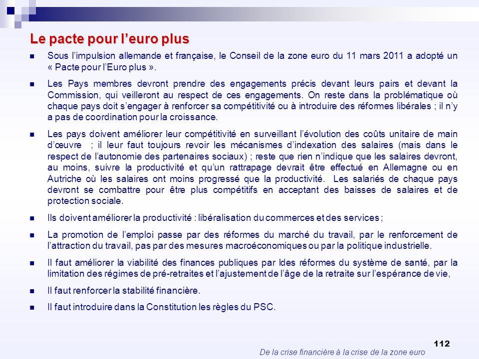De la crise financière à la crise de la zone euro 112 Le pacte pour leuro plus Sous limpulsion allemande et française, le Conseil de la zone euro du 1
