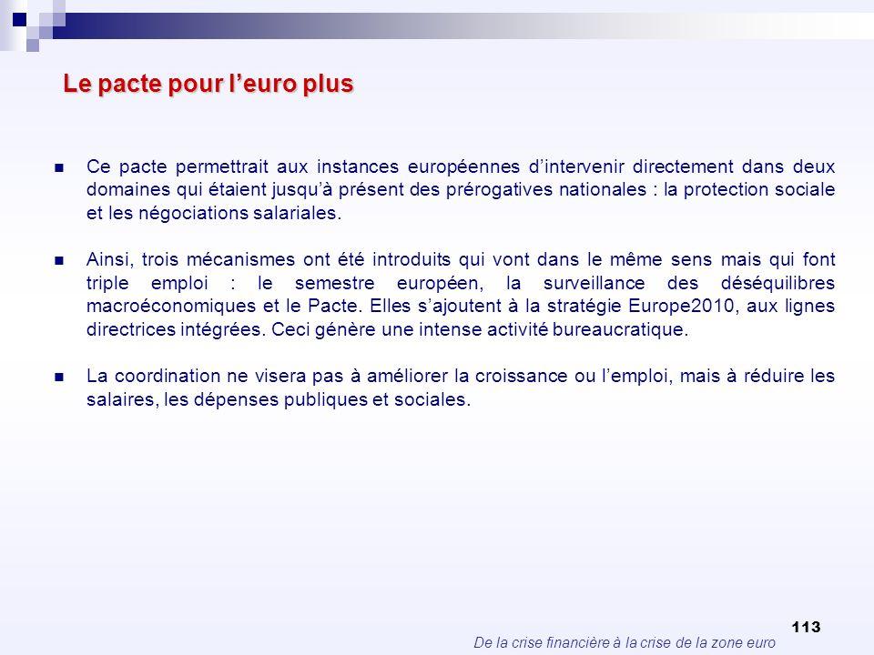 De la crise financière à la crise de la zone euro 113 Le pacte pour leuro plus Ce pacte permettrait aux instances européennes dintervenir directement