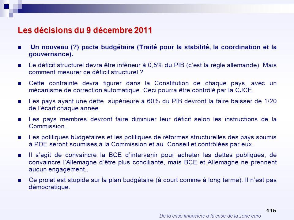 De la crise financière à la crise de la zone euro 115 Les décisions du 9 décembre 2011 Un nouveau (?) pacte budgétaire (Traité pour la stabilité, la c