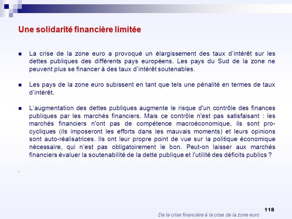 De la crise financière à la crise de la zone euro 118 Une solidarité financière limitée La crise de la zone euro a provoqué un élargissement des taux
