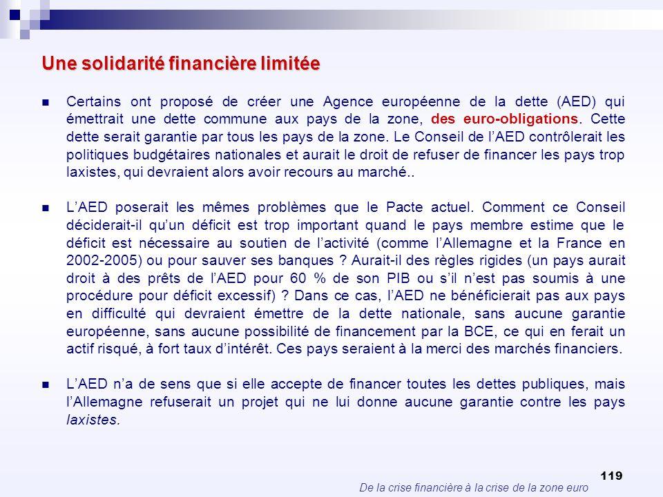 De la crise financière à la crise de la zone euro 119 Une solidarité financière limitée Certains ont proposé de créer une Agence européenne de la dett