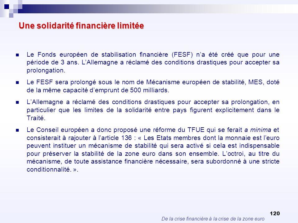 De la crise financière à la crise de la zone euro 120 Une solidarité financière limitée Le Fonds européen de stabilisation financière (FESF) na été cr