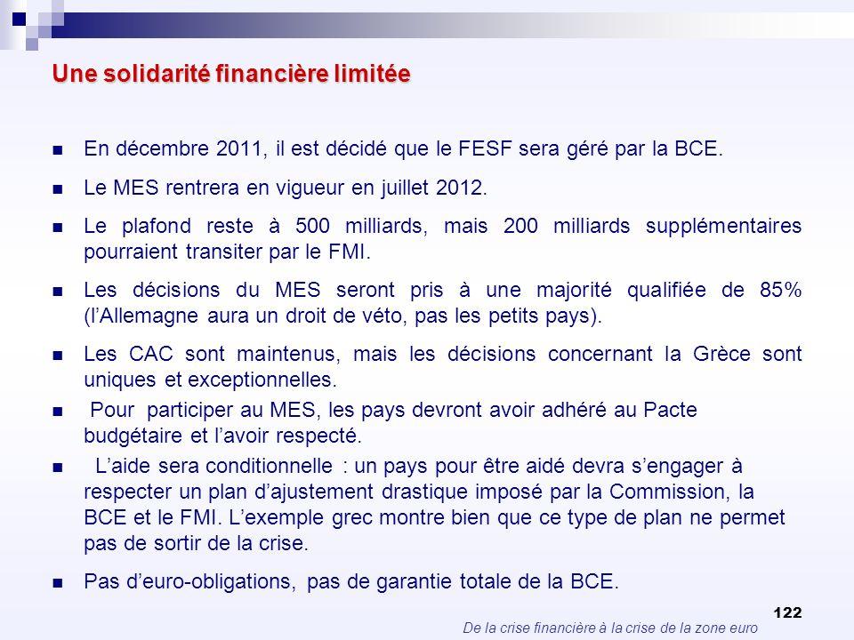 De la crise financière à la crise de la zone euro 122 Une solidarité financière limitée En décembre 2011, il est décidé que le FESF sera géré par la B