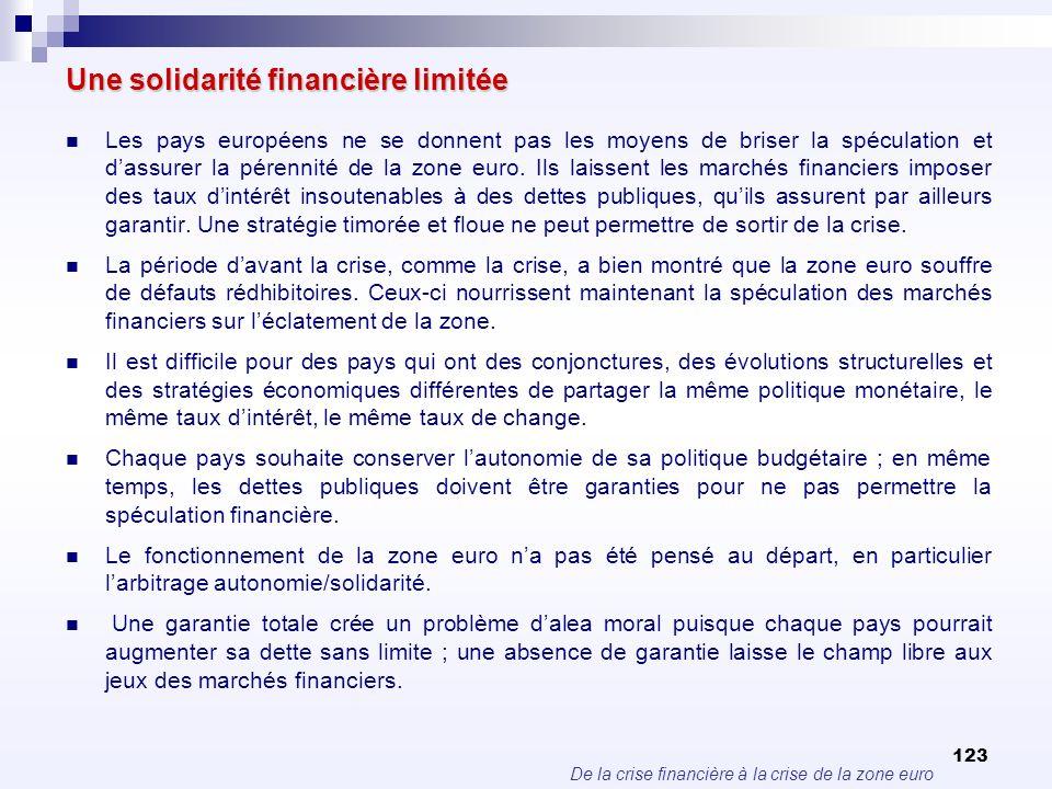 De la crise financière à la crise de la zone euro 123 Une solidarité financière limitée Les pays européens ne se donnent pas les moyens de briser la s