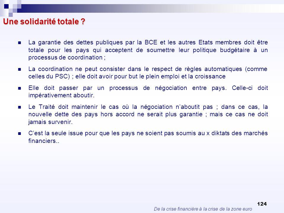De la crise financière à la crise de la zone euro 124 Une solidarité totale ? La garantie des dettes publiques par la BCE et les autres Etats membres