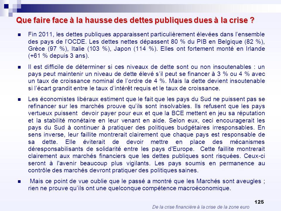 De la crise financière à la crise de la zone euro 125 Que faire face à la hausse des dettes publiques dues à la crise ? Fin 2011, les dettes publiques