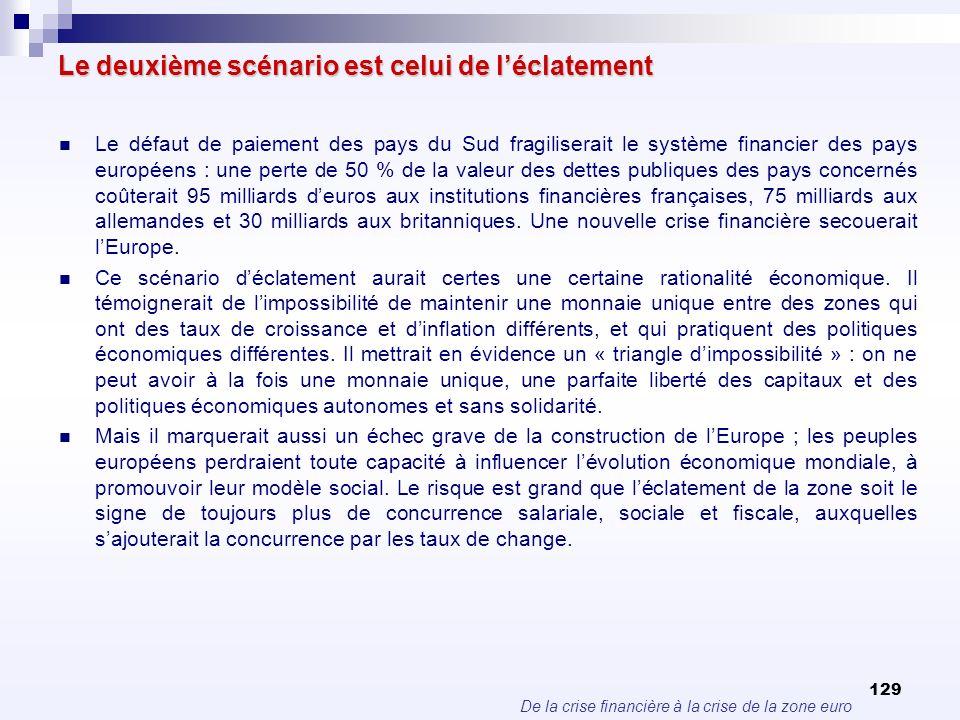 De la crise financière à la crise de la zone euro 129 Le deuxième scénario est celui de léclatement Le défaut de paiement des pays du Sud fragiliserai