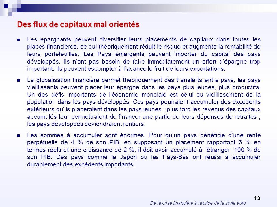 De la crise financière à la crise de la zone euro 13 Des flux de capitaux mal orientés Les épargnants peuvent diversifier leurs placements de capitaux