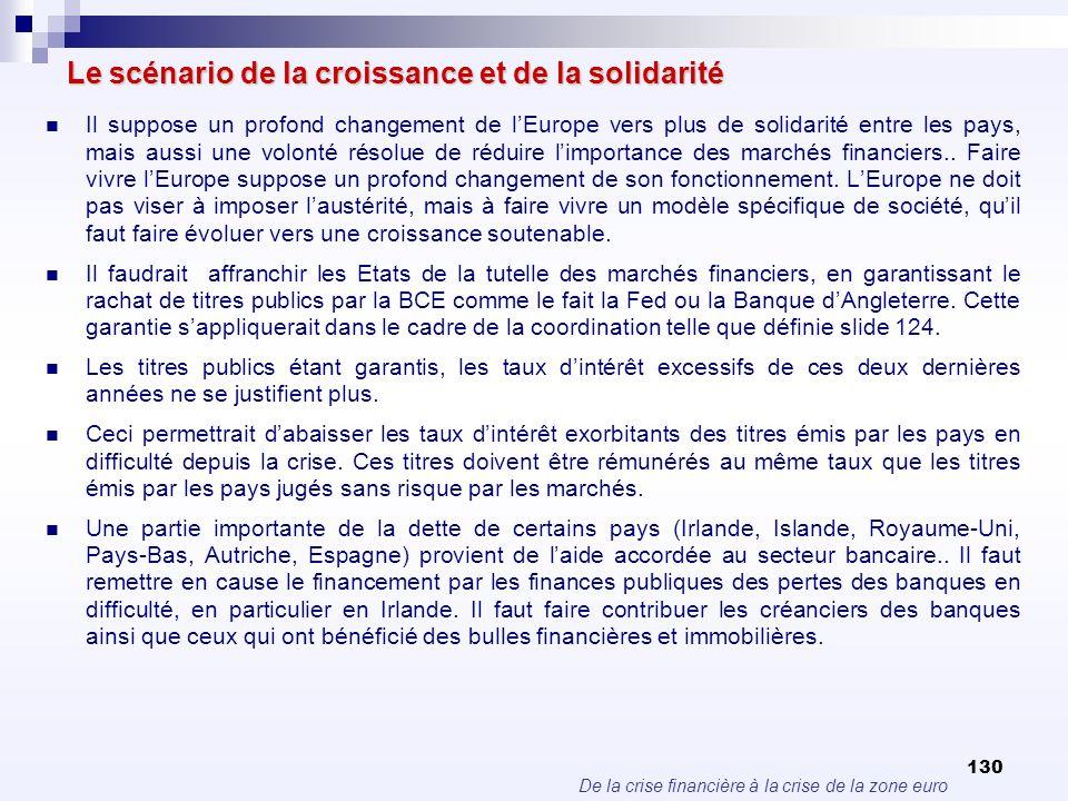 De la crise financière à la crise de la zone euro 130 Le scénario de la croissance et de la solidarité Il suppose un profond changement de lEurope ver