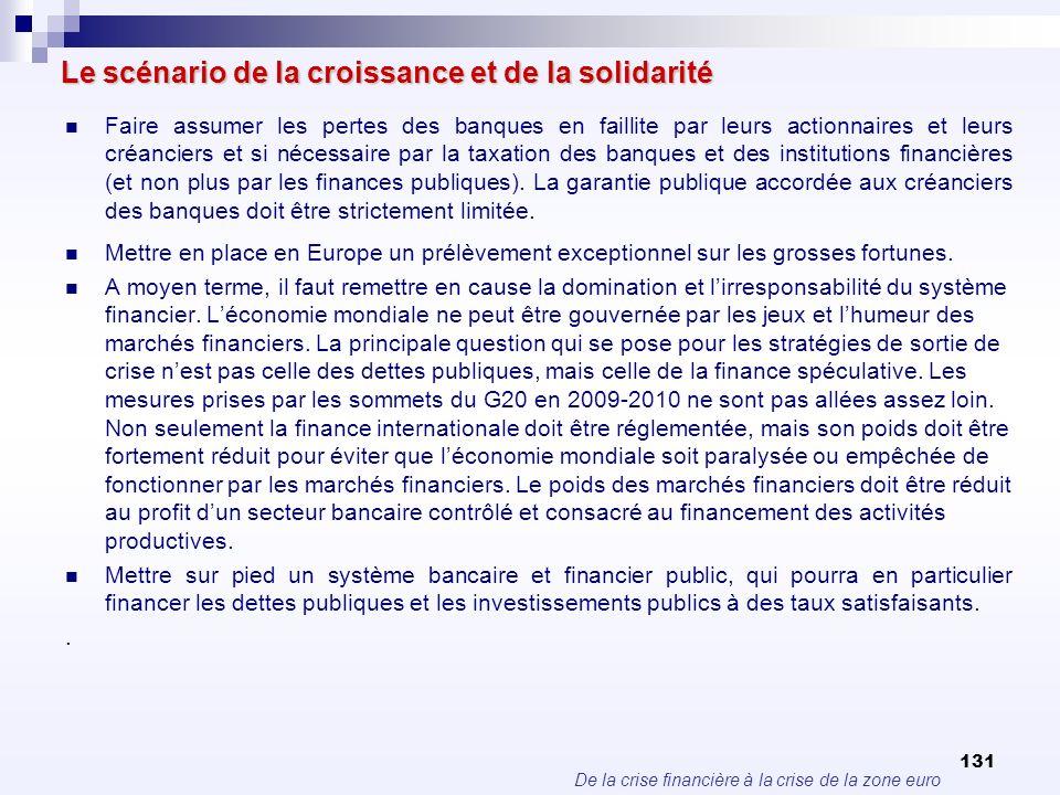 De la crise financière à la crise de la zone euro 131 Le scénario de la croissance et de la solidarité Faire assumer les pertes des banques en faillit