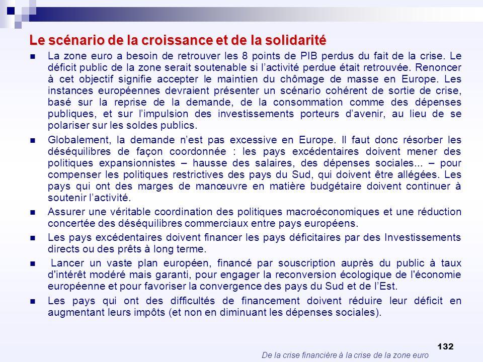 De la crise financière à la crise de la zone euro 132 Le scénario de la croissance et de la solidarité La zone euro a besoin de retrouver les 8 points