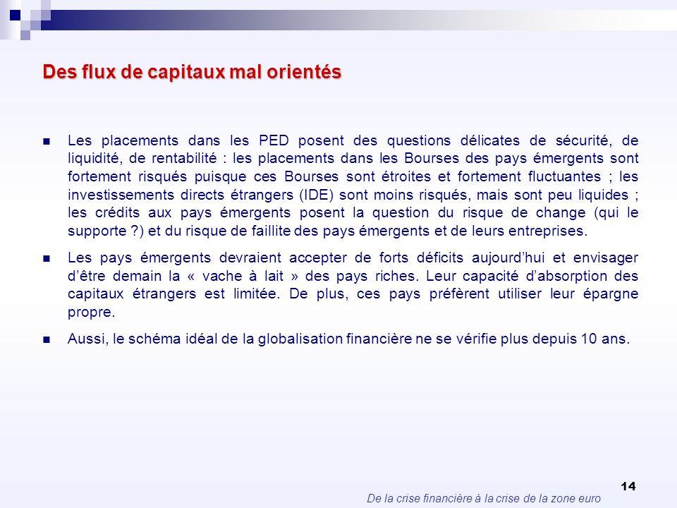 De la crise financière à la crise de la zone euro 14 Des flux de capitaux mal orientés Les placements dans les PED posent des questions délicates de s