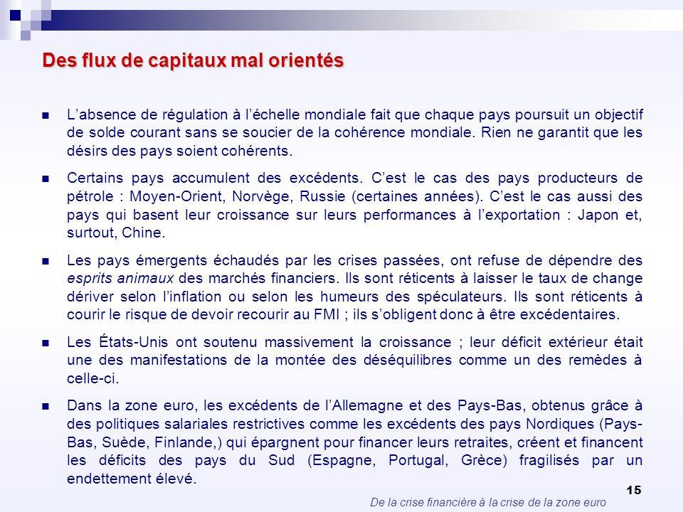 De la crise financière à la crise de la zone euro 15 Des flux de capitaux mal orientés Labsence de régulation à léchelle mondiale fait que chaque pays