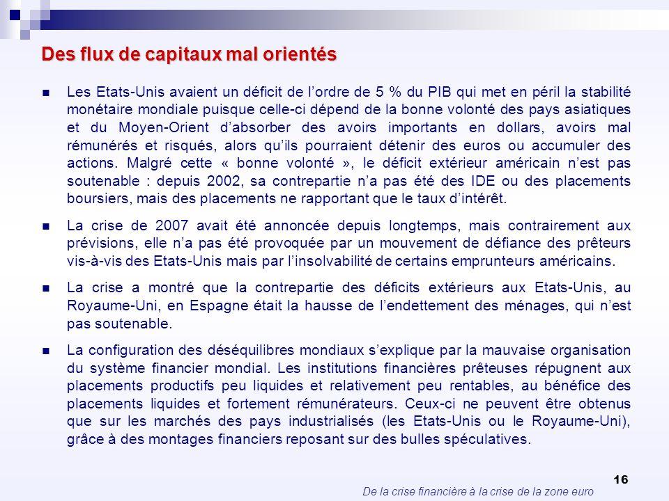 De la crise financière à la crise de la zone euro 16 Des flux de capitaux mal orientés Les Etats-Unis avaient un déficit de lordre de 5 % du PIB qui m