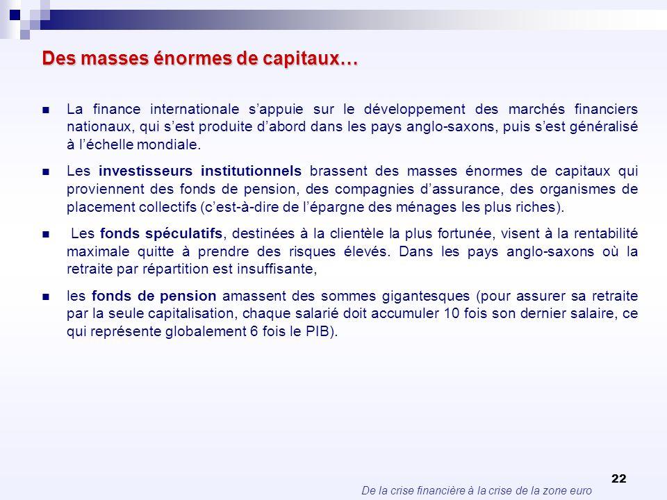 De la crise financière à la crise de la zone euro 22 Des masses énormes de capitaux… La finance internationale sappuie sur le développement des marché