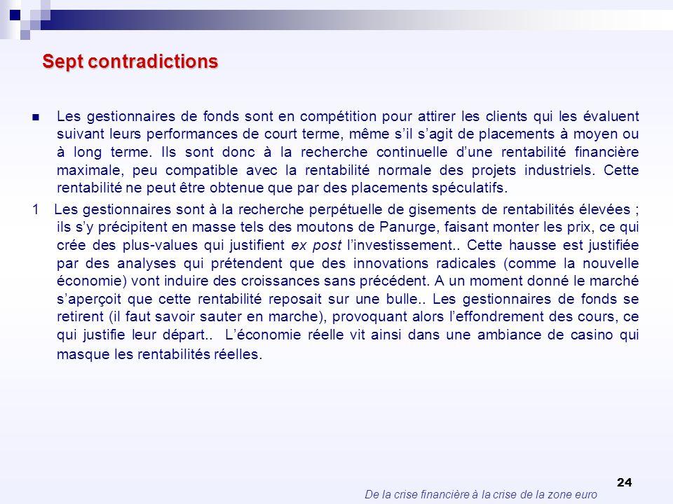 De la crise financière à la crise de la zone euro 24 Sept contradictions Les gestionnaires de fonds sont en compétition pour attirer les clients qui l