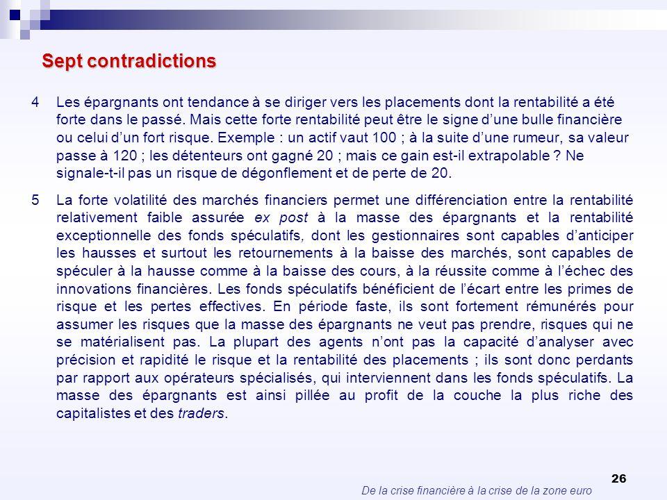 De la crise financière à la crise de la zone euro 26 Sept contradictions 4Les épargnants ont tendance à se diriger vers les placements dont la rentabi