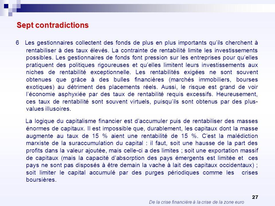 De la crise financière à la crise de la zone euro 27 Sept contradictions 6 Les gestionnaires collectent des fonds de plus en plus importants quils che