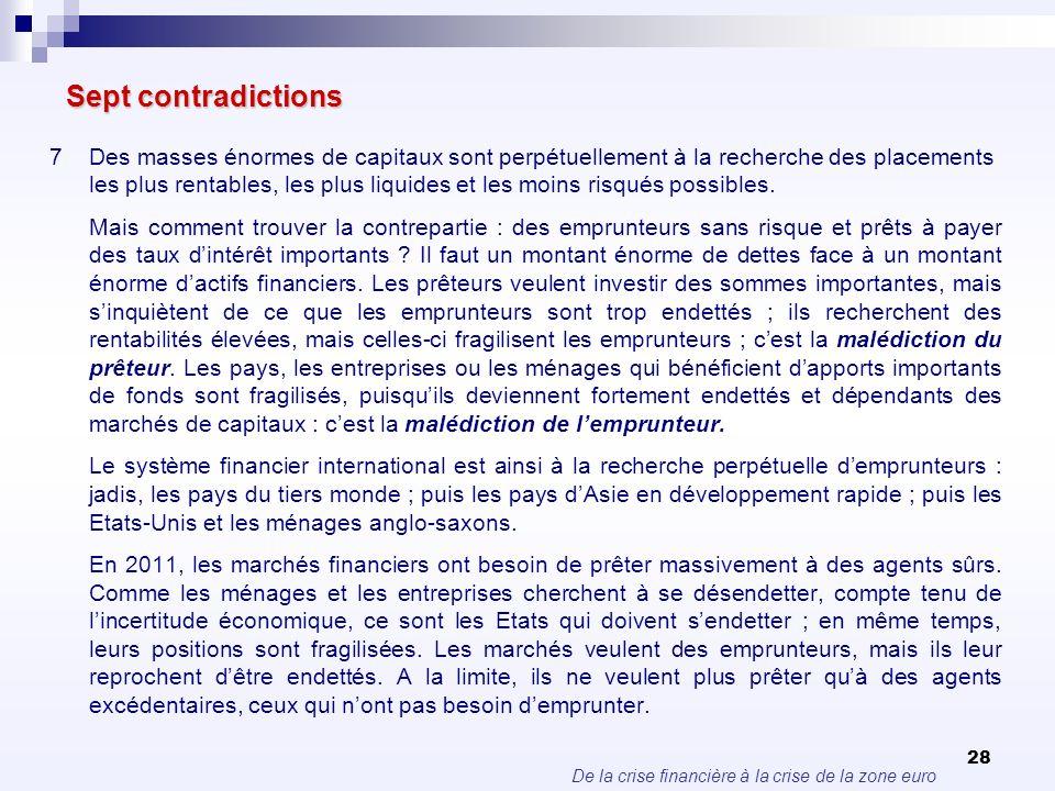 De la crise financière à la crise de la zone euro 28 Sept contradictions 7 Des masses énormes de capitaux sont perpétuellement à la recherche des plac