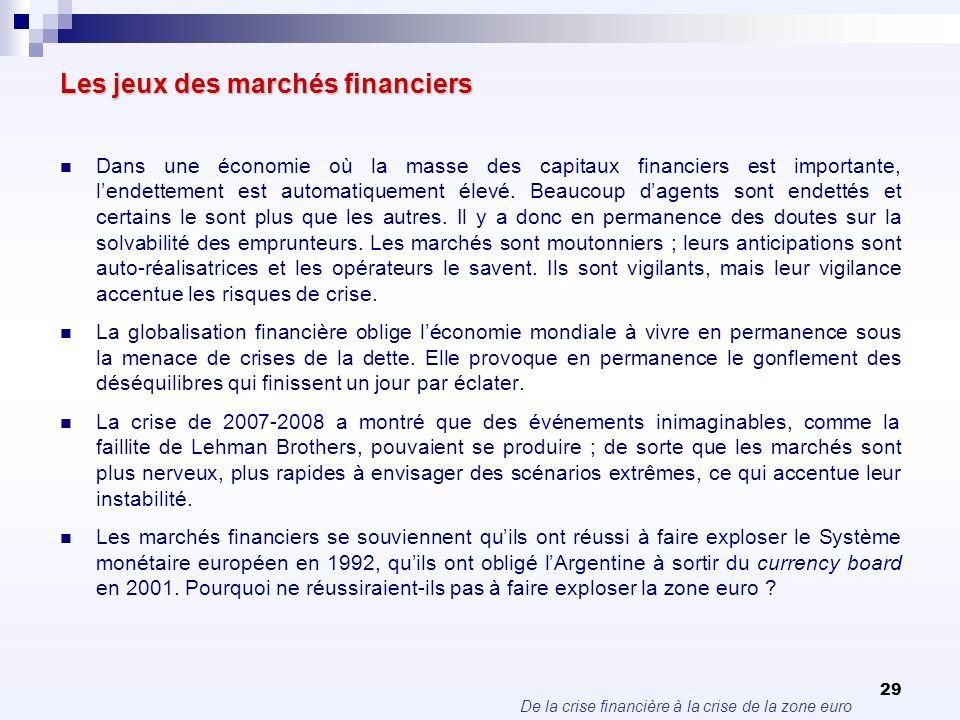 De la crise financière à la crise de la zone euro 29 Les jeux des marchés financiers Dans une économie où la masse des capitaux financiers est importa