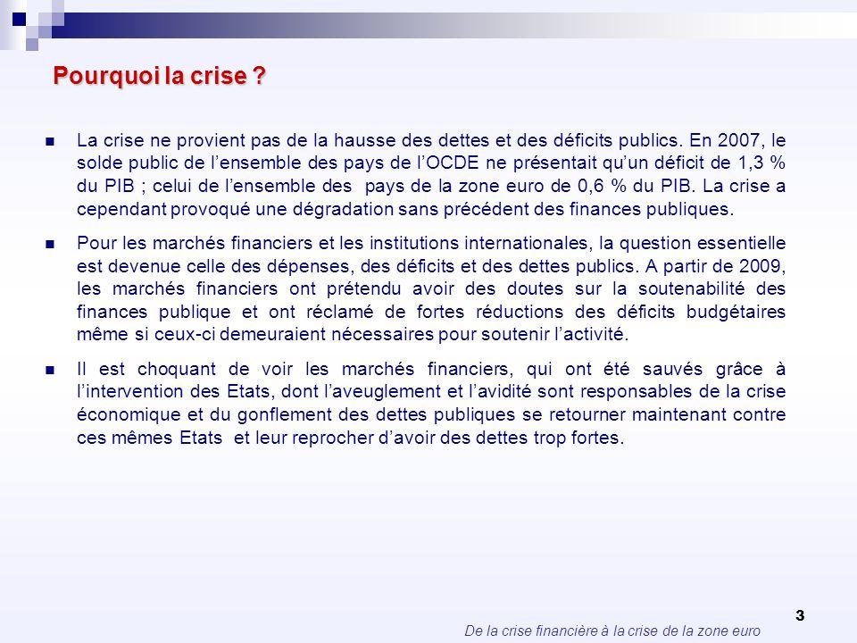 De la crise financière à la crise de la zone euro 3 Pourquoi la crise ? La crise ne provient pas de la hausse des dettes et des déficits publics. En 2