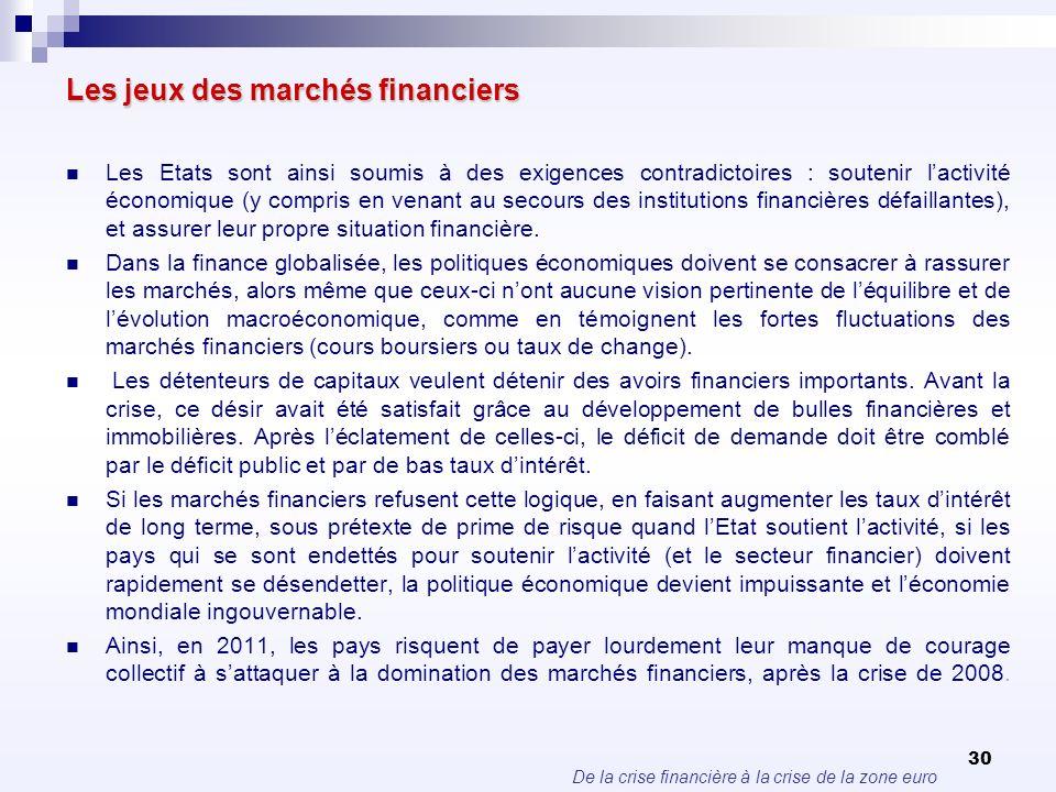 De la crise financière à la crise de la zone euro 30 Les jeux des marchés financiers Les Etats sont ainsi soumis à des exigences contradictoires : sou
