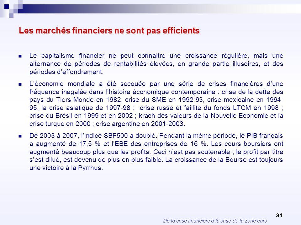De la crise financière à la crise de la zone euro 31 Les marchés financiers ne sont pas efficients Le capitalisme financier ne peut connaitre une croi