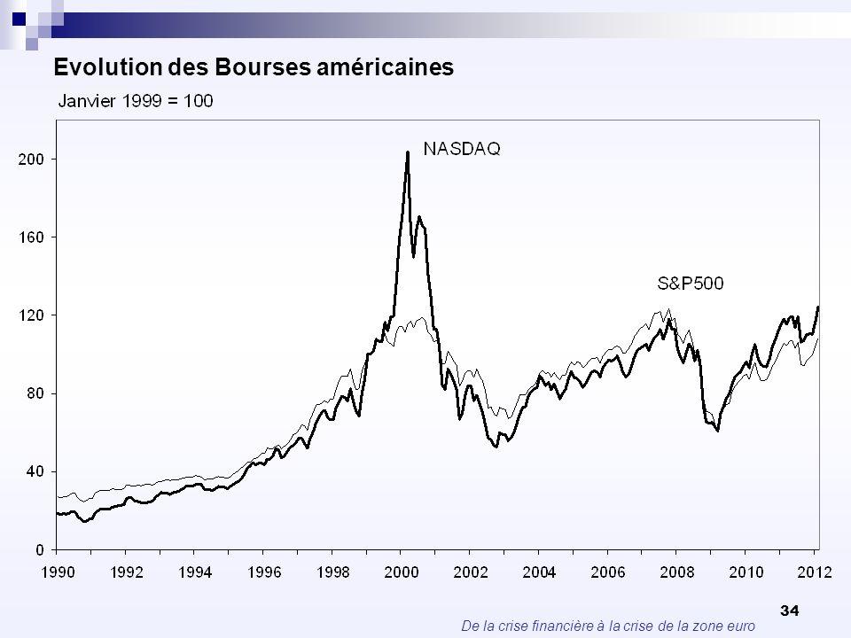 De la crise financière à la crise de la zone euro 34 Evolution des Bourses américaines