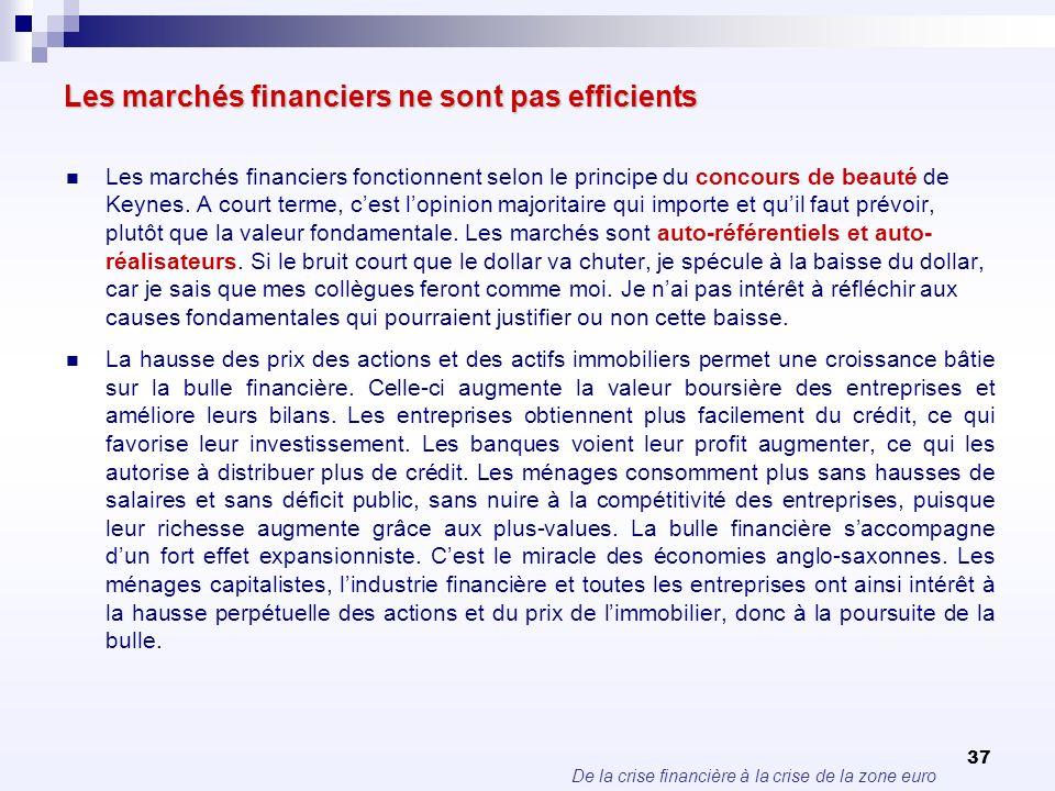 De la crise financière à la crise de la zone euro 37 Les marchés financiers ne sont pas efficients Les marchés financiers fonctionnent selon le princi