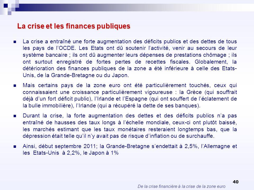De la crise financière à la crise de la zone euro 40 La crise et les finances publiques La crise et les finances publiques La crise a entraîné une for