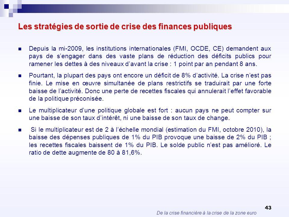De la crise financière à la crise de la zone euro 43 Les stratégies de sortie de crise des finances publiques Depuis la mi-2009, les institutions inte