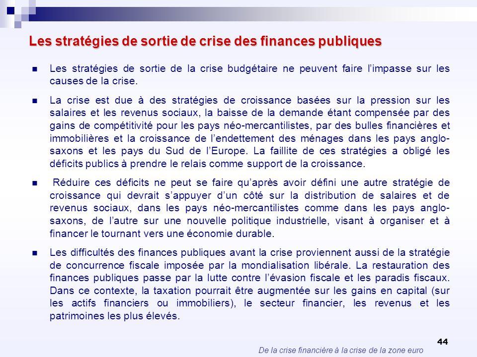 De la crise financière à la crise de la zone euro 44 Les stratégies de sortie de crise des finances publiques Les stratégies de sortie de la crise bud
