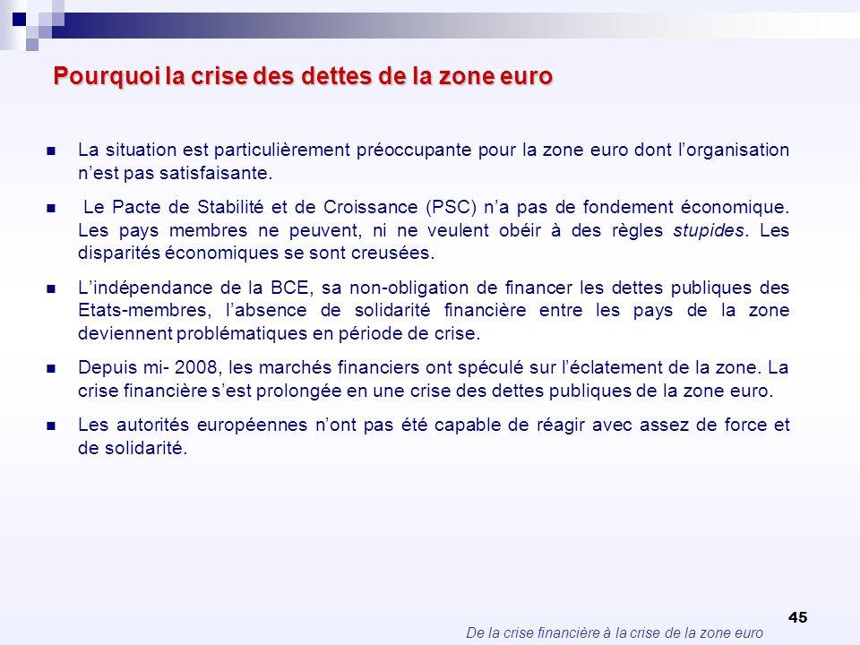 De la crise financière à la crise de la zone euro 45 Pourquoi la crise des dettes de la zone euro La situation est particulièrement préoccupante pour