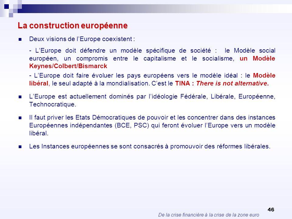 De la crise financière à la crise de la zone euro 46 La construction européenne Deux visions de lEurope coexistent : - LEurope doit défendre un modèle