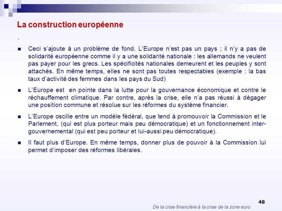 De la crise financière à la crise de la zone euro 48 La construction européenne. Ceci sajoute à un problème de fond. LEurope nest pas un pays ; il ny