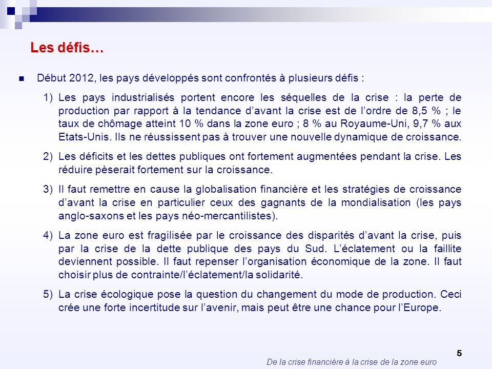 De la crise financière à la crise de la zone euro 5 Les défis… Début 2012, les pays développés sont confrontés à plusieurs défis : 1)Les pays industri