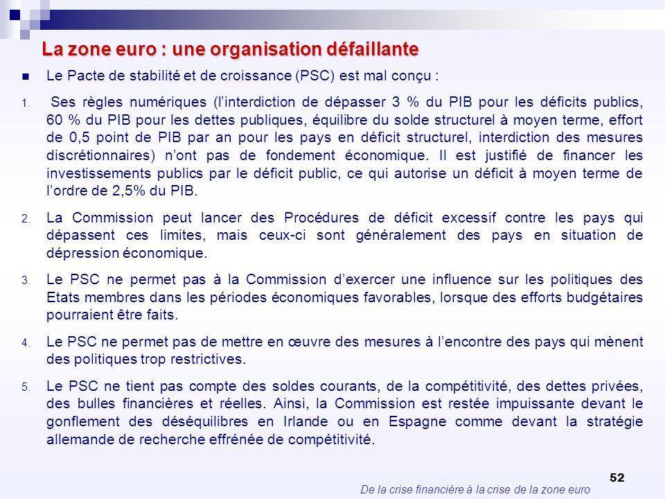 De la crise financière à la crise de la zone euro 52 La zone euro : une organisation défaillante Le Pacte de stabilité et de croissance (PSC) est mal