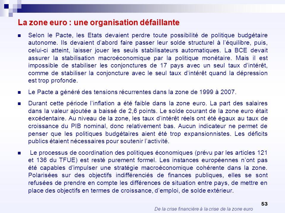 De la crise financière à la crise de la zone euro 53 La zone euro : une organisation défaillante Selon le Pacte, les Etats devaient perdre toute possi