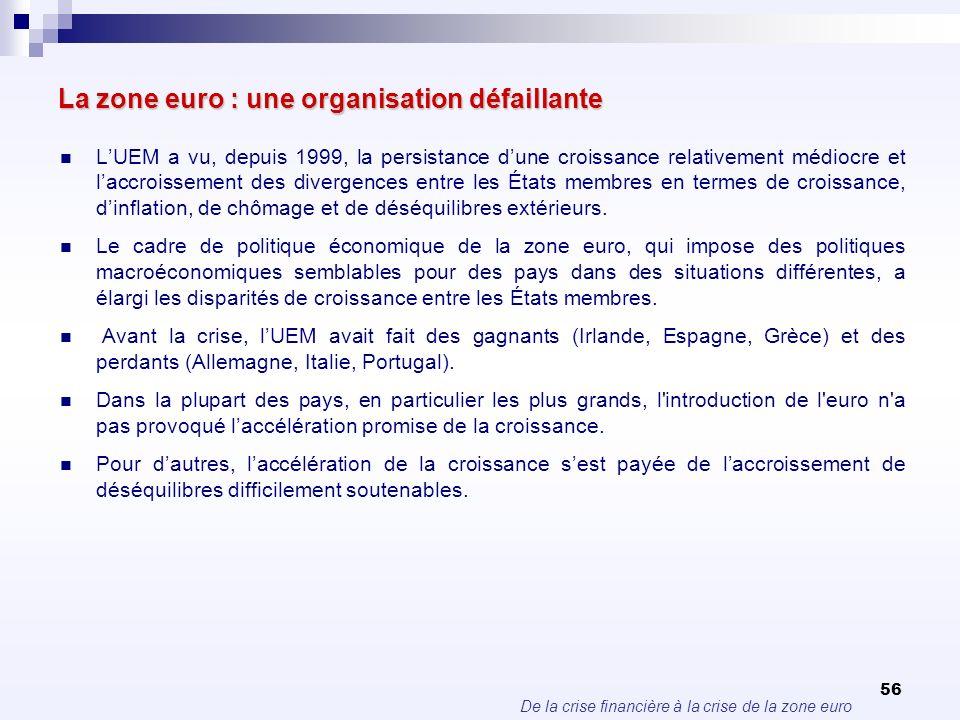 De la crise financière à la crise de la zone euro 56 La zone euro : une organisation défaillante LUEM a vu, depuis 1999, la persistance dune croissanc
